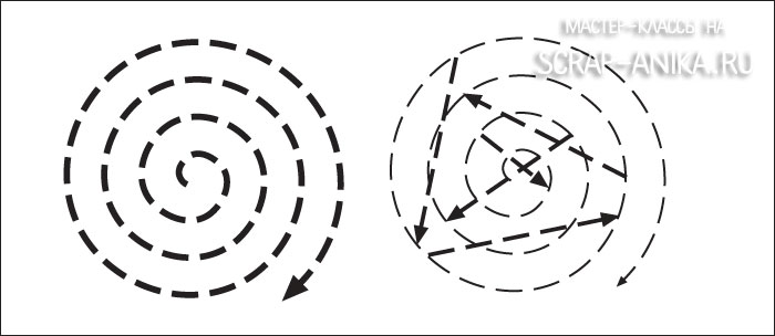 Схема сборки броши